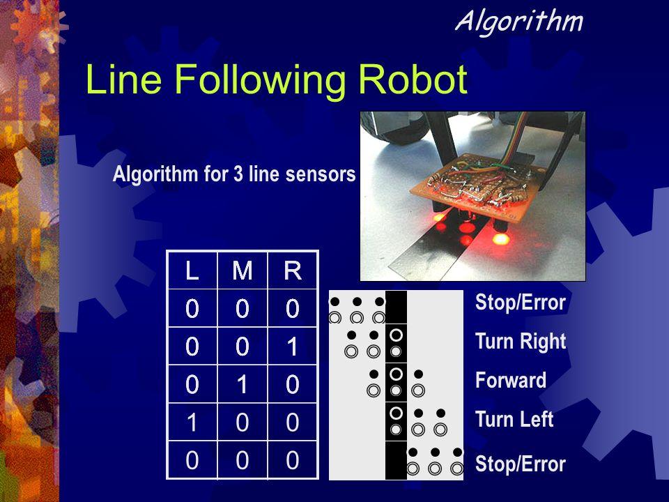 Line Following Robot Algorithm LMR 000 LMR 000 001 LMR 000 001 010 LMR 000 001 010 100 LMR 000 001 010 000 Stop/Error Turn Right Forward Turn Left Sto