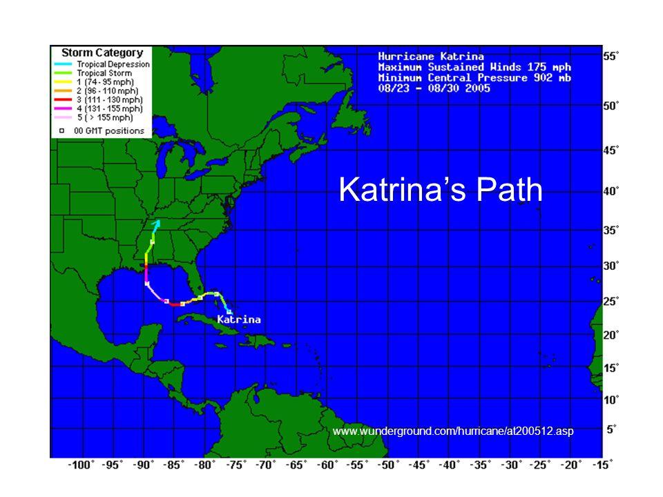 Katrinas Path www.wunderground.com/hurricane/at200512.asp