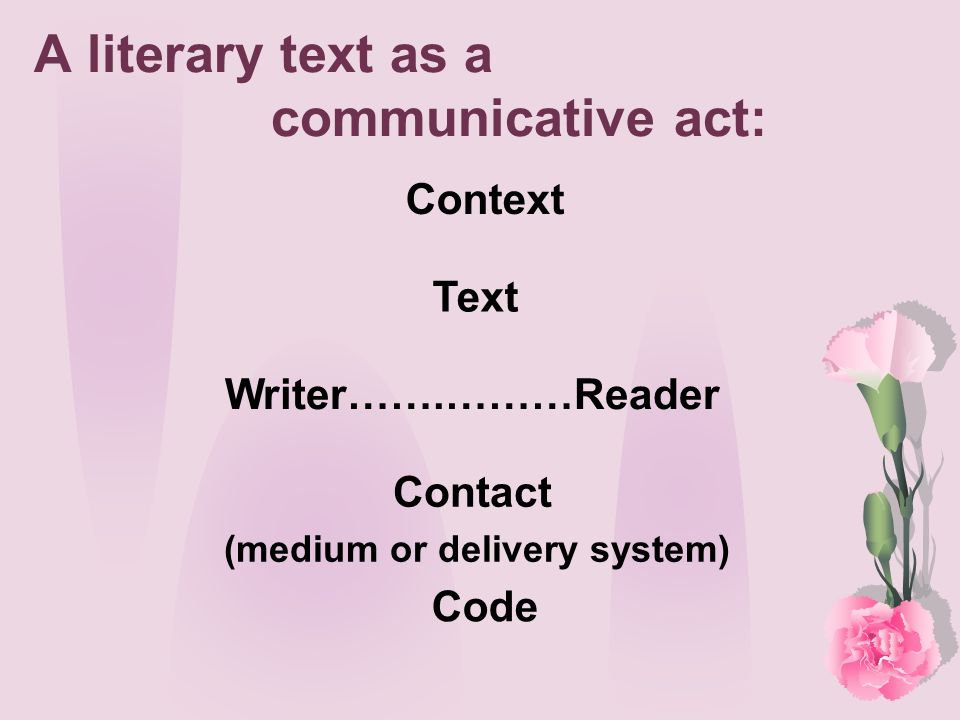 A literary text as a communicative act: Context Text Writer…….………Reader Contact (medium or delivery system) Code
