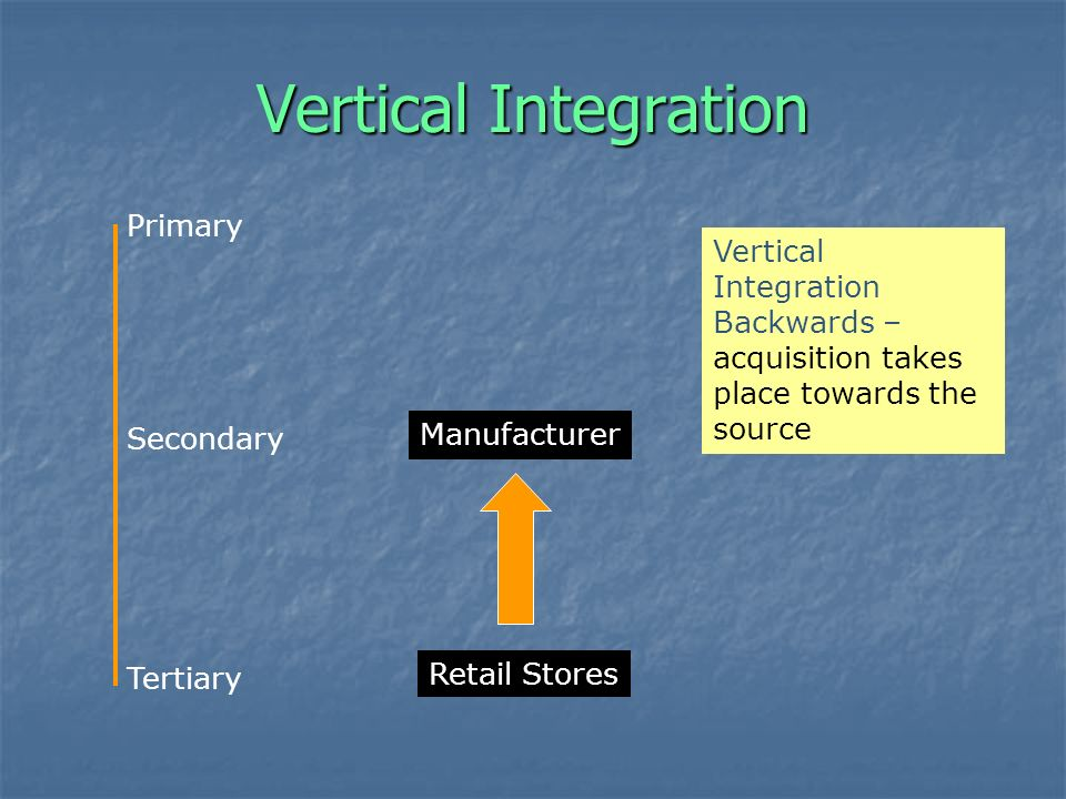 Vertical Integration Primary Secondary Tertiary Retail Stores Manufacturer Vertical Integration Backwards – acquisition takes place towards the source