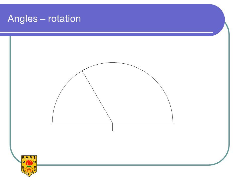 Angles – rotation