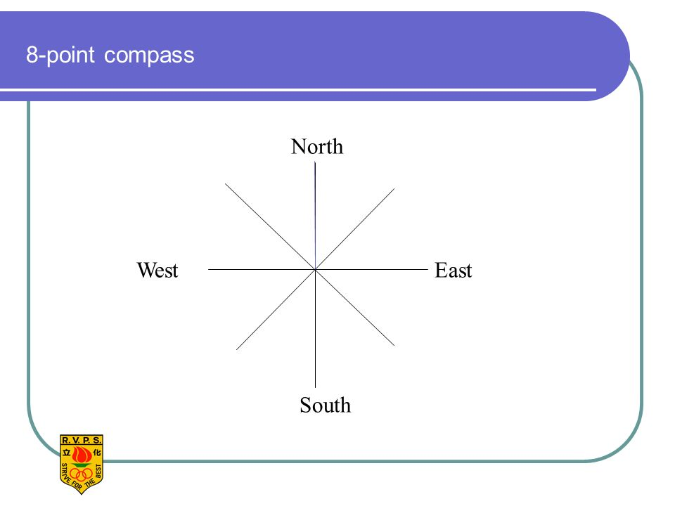 8-point compass North South EastWest