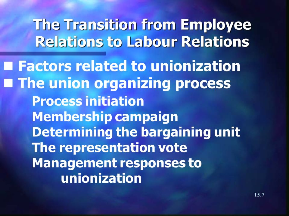 15.7 The Transition from Employee Relations to Labour Relations n Factors related to unionization n The union organizing process Process initiation Membership campaign Determining the bargaining unit The representation vote Management responses to unionization