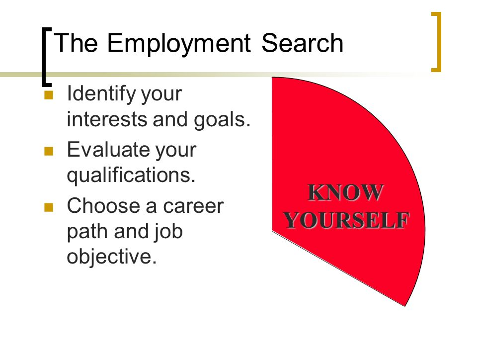 The Employment Search KNOWYOURSELF Identify your interests and goals. Evaluate your qualifications. Choose a career path and job objective.