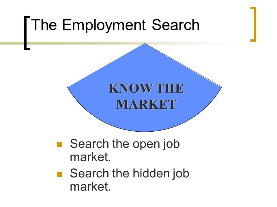The Employment Search KNOW THE MARKET Search the open job market. Search the hidden job market.