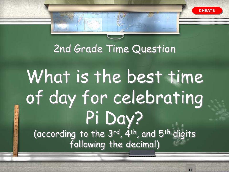 3rd Grade Geometry Answer V=πr 2 h V=πr 2 h