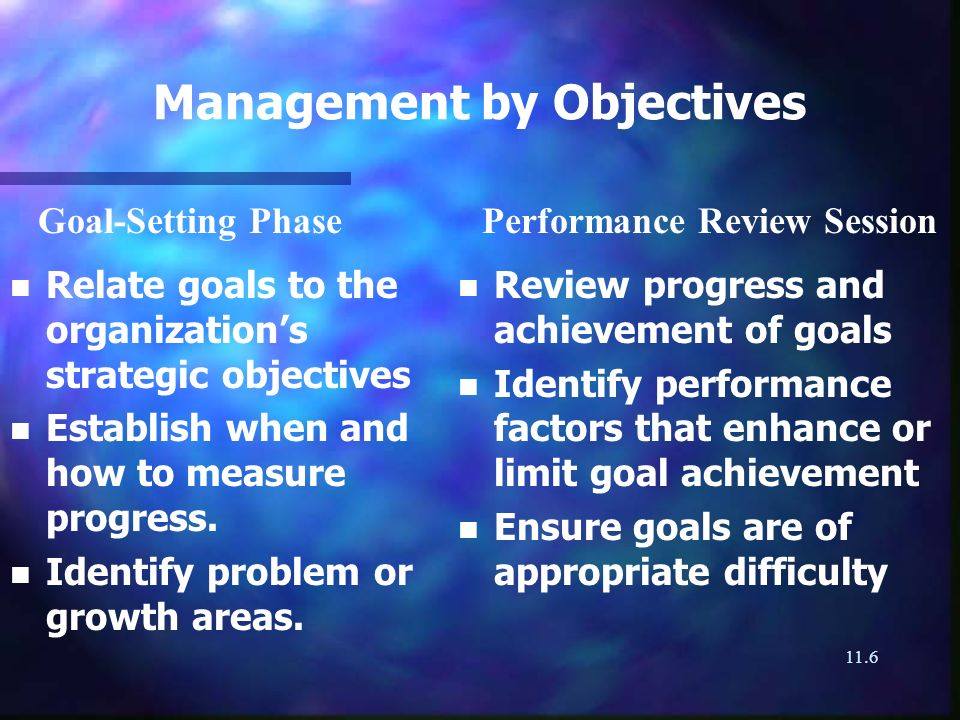 11.6 Management by Objectives n n Relate goals to the organizations strategic objectives n n Establish when and how to measure progress.