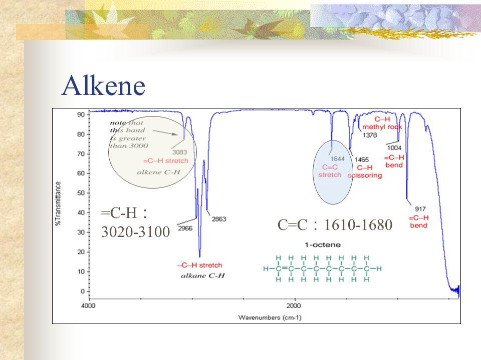 Alkane C-H 2840-3095