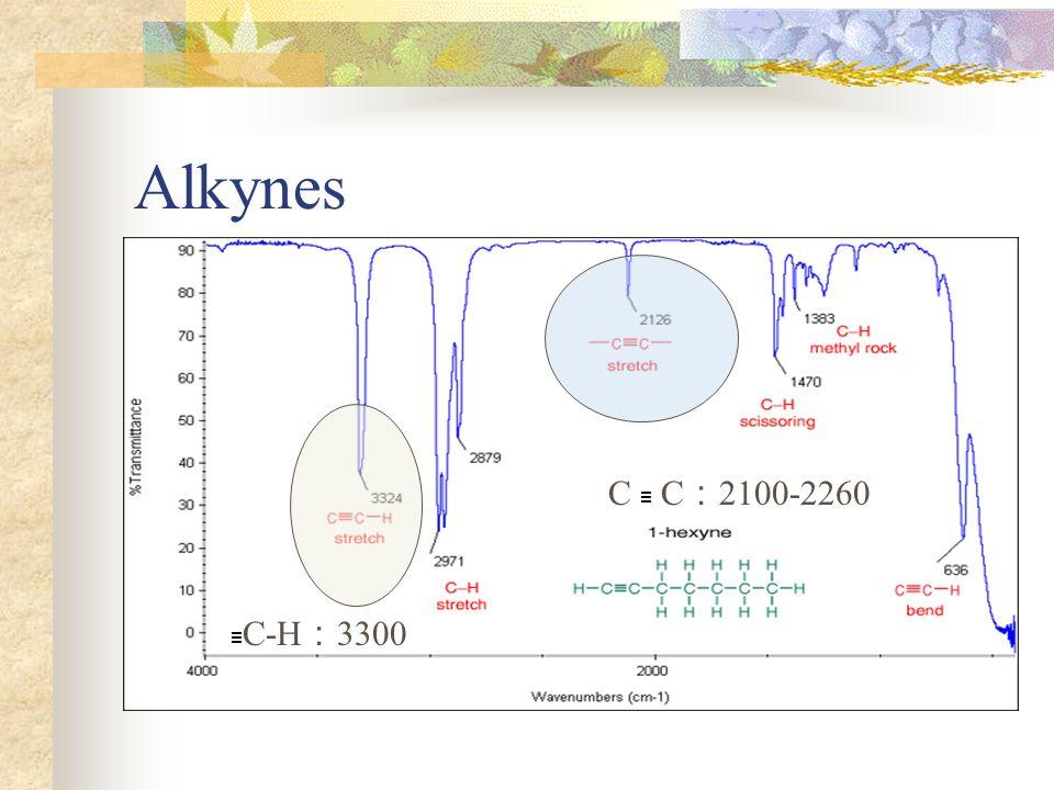 Alkene C=C 1610-1680 =C-H 3020-3100