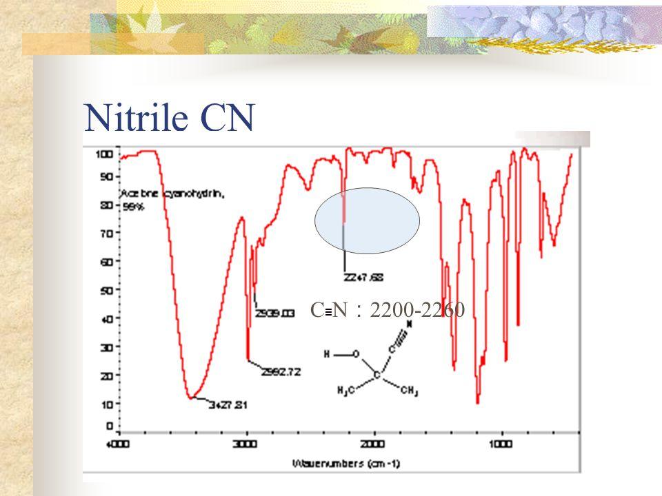 Aldehyde C=O 1670-1780