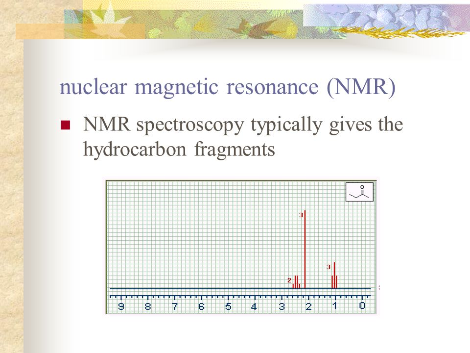 HKAL Syllabus: Instrumentation Analysis An awareness that spectroscopic methods such as infra-red spectroscopy and nuclear magnetic resonance (NMR) ca
