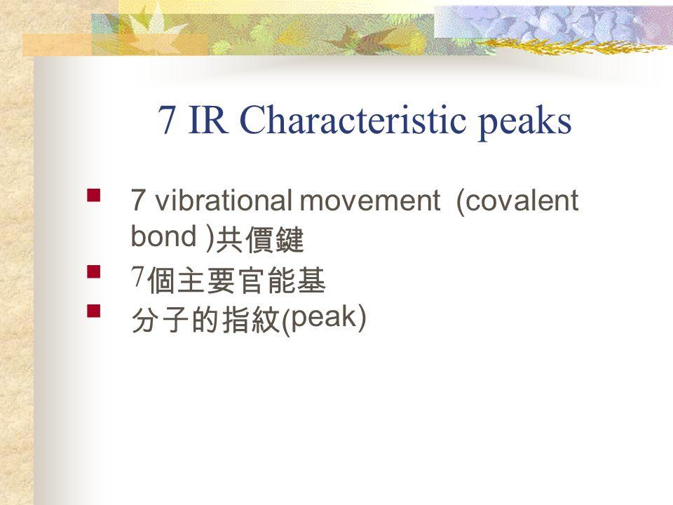 IR Spectroscopy Instrument http://hk.geocities.com/tempalbu m/