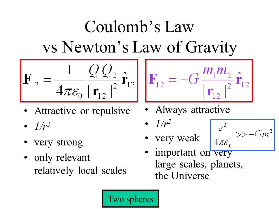 Coulomb vs Newton