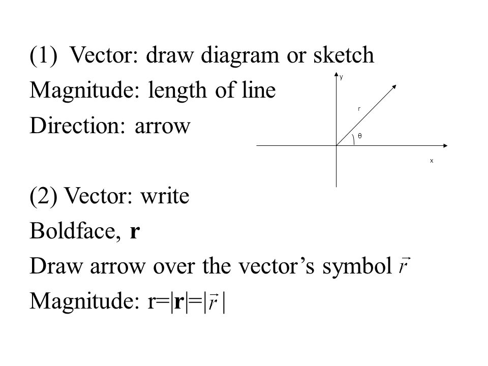 (1)Vector: draw diagram or sketch Magnitude: length of line Direction: arrow (2) Vector: write Boldface, r Draw arrow over the vectors symbol Magnitude: r=|r|=| | θ x y r
