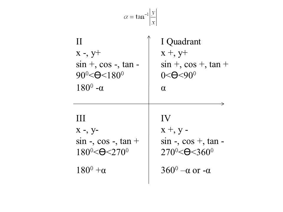 I Quadrant x +, y+ sin +, cos +, tan + 0<<90 0 II x -, y+ sin +, cos -, tan - 90 0 <<180 0 III x -, y- sin -, cos -, tan + 180 0 <<270 0 IV x +, y - s