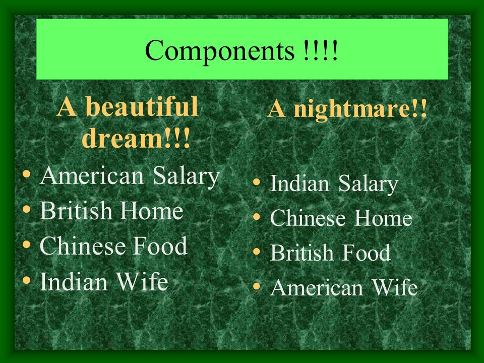 Components !!!! A beautiful dream!!! American Salary British Home Chinese Food Indian Wife A nightmare!! Indian Salary Chinese Home British Food Ameri