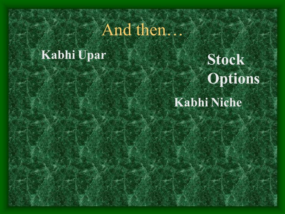 And then… Stock Options Kabhi Upar Kabhi Niche