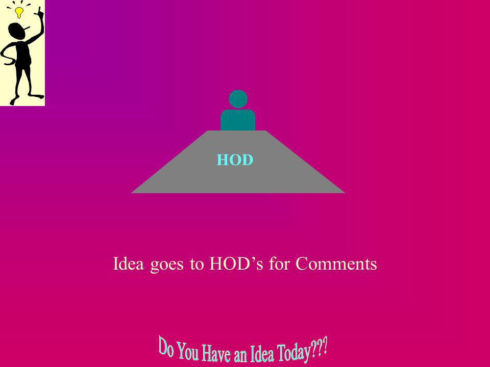 Idea goes to HODs for Comments HOD
