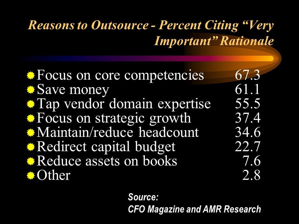 Reasons to Outsource - Percent Citing Very Important Rationale Focus on core competencies67.3 Save money61.1 Tap vendor domain expertise55.5 Focus on