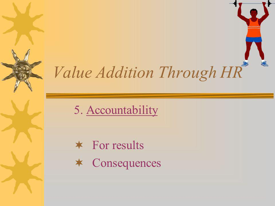 Value Addition Through HR 6.