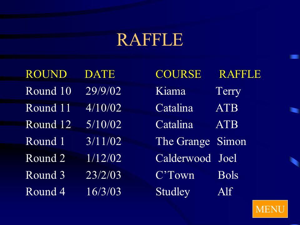 RAFFLE ROUND DATE Round 1029/9/02 Round 11 4/10/02 Round 12 5/10/02 Round 1 3/11/02 Round 2 1/12/02 Round 3 23/2/03 Round 4 16/3/03 COURSE RAFFLE KiamaTerry CatalinaATB The Grange Simon Calderwood Joel CTown Bols Studley Alf MENU