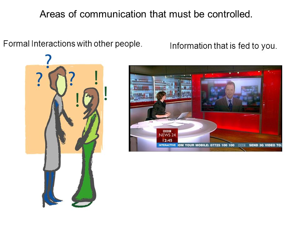 Areas of communication that must be controlled.Formal Interactions with other people.