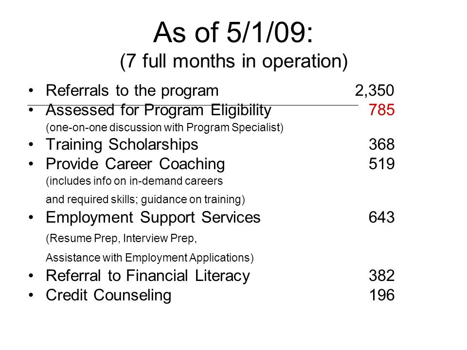 As of 5/1/09: (7 full months in operation) Referrals to the program 2,350 Assessed for Program Eligibility 785 (one-on-one discussion with Program Spe