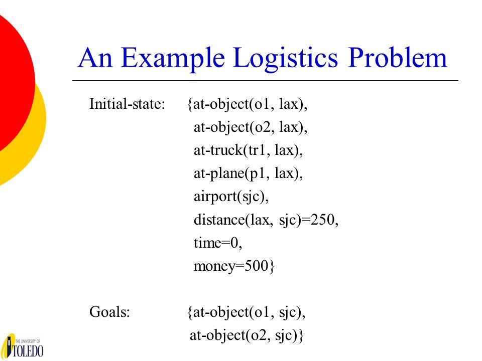 An Example Logistics Problem Initial-state: {at-object(o1, lax), at-object(o2, lax), at-truck(tr1, lax), at-plane(p1, lax), airport(sjc), distance(lax, sjc)=250, time=0, money=500} Goals:{at-object(o1, sjc), at-object(o2, sjc)}