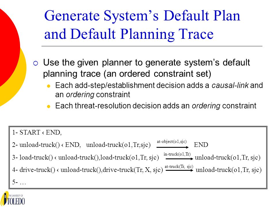 Generate Systems Default Plan and Default Planning Trace Use the given planner to generate systems default planning trace (an ordered constraint set) Each add-step/establishment decision adds a causal-link and an ordering constraint Each threat-resolution decision adds an ordering constraint 1- START END, 2- unload-truck() END, unload-truck(o1,Tr,sjc) at-object(o1,sjc) END 3- load-truck() unload-truck(),load-truck(o1,Tr, sjc) in-truck(o1,Tr) unload-truck(o1,Tr, sjc) 4- drive-truck() unload-truck(),drive-truck(Tr, X, sjc) at-truck(Tr, sjc) unload-truck(o1,Tr, sjc) 5- …