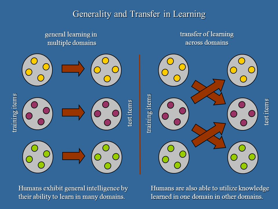general learning in multiple domains transfer of learning across domains Generality and Transfer in Learning training items test items training items