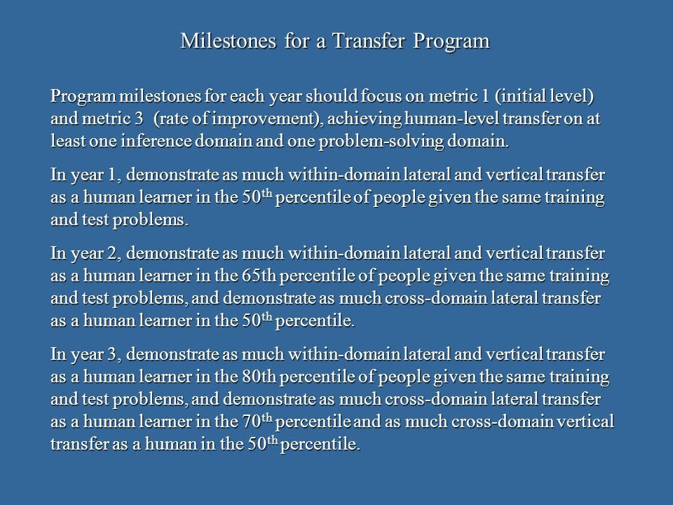 Milestones for a Transfer Program Program milestones for each year should focus on metric 1 (initial level) and metric 3 (rate of improvement), achiev