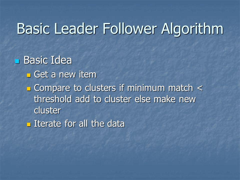 Basic Leader Follower Algorithm Basic Idea Basic Idea Get a new item Get a new item Compare to clusters if minimum match < threshold add to cluster else make new cluster Compare to clusters if minimum match < threshold add to cluster else make new cluster Iterate for all the data Iterate for all the data