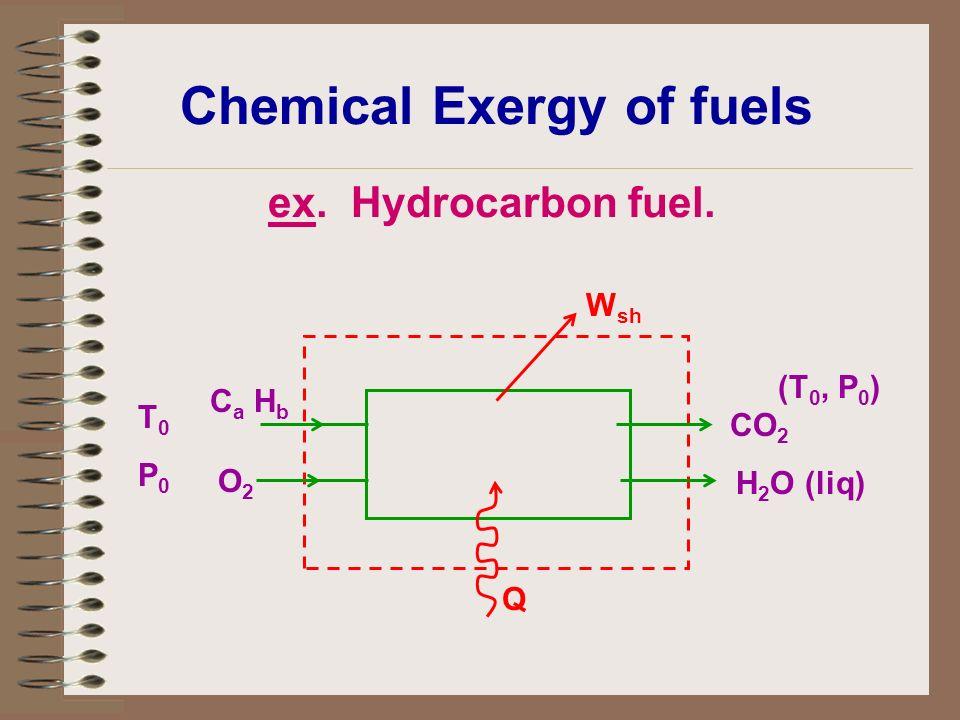 ex. Hydrocarbon fuel. O2O2 C a H b Q W sh H 2 O (liq) CO 2 (T 0, P 0 ) T0P0T0P0