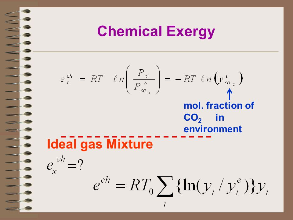 Ideal gas Mixture mol. fraction of CO 2 in environment