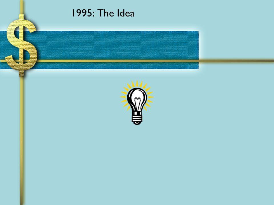 1995: The Idea