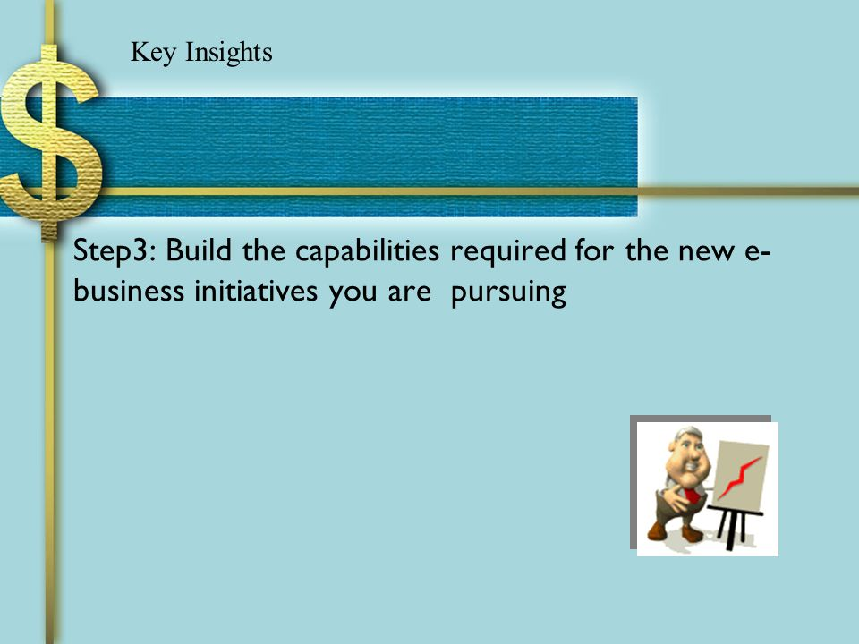 Step3: Build the capabilities required for the new e- business initiatives you are pursuing Key Insights