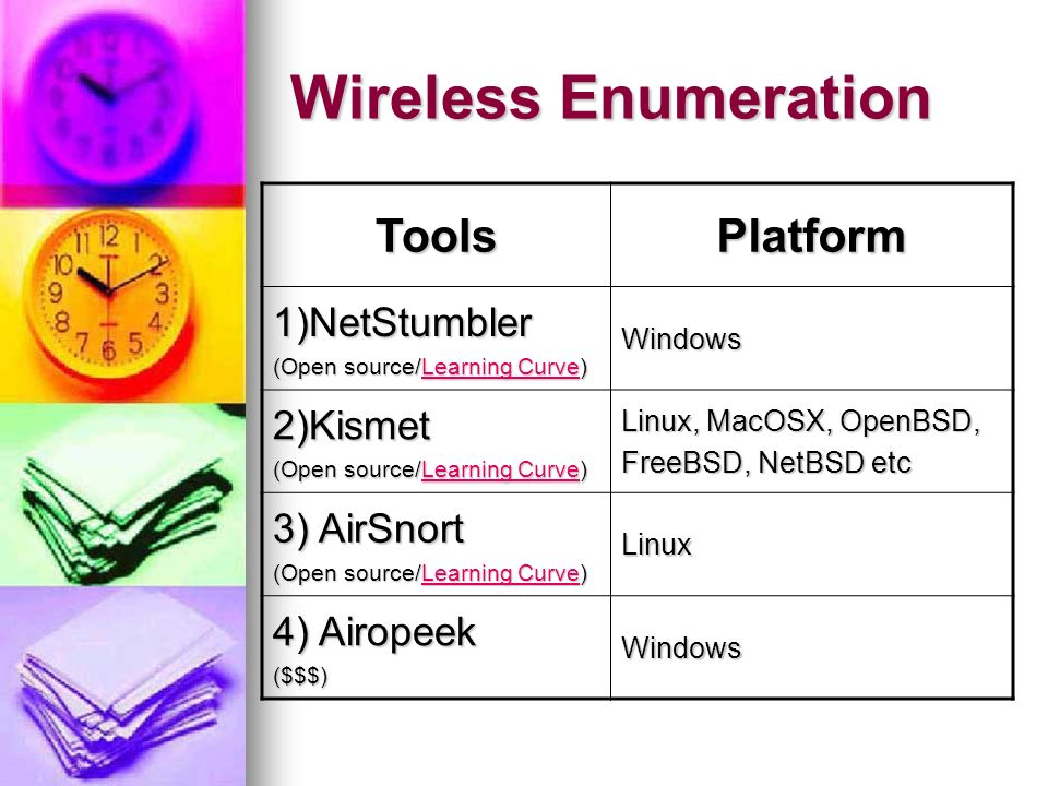Wireless Enumeration 1 NetStumbler NetStumbler – Technical aspects Category (Networking/Connectivity) NetStumbler One of the wireless security tools that allows you to detect Wireless Local Area Networks (WLANs) using 802.11b, 802.11a and 802.11g.