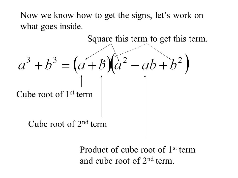 Now we know how to get the signs, lets work on what goes inside. Cube root of 1 st term Cube root of 2 nd term Product of cube root of 1 st term and c