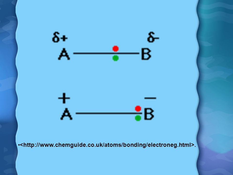 Electronegativity and Effective Nuclear Charge The effective nuclear charge an atom has is directly related to electronegativity.