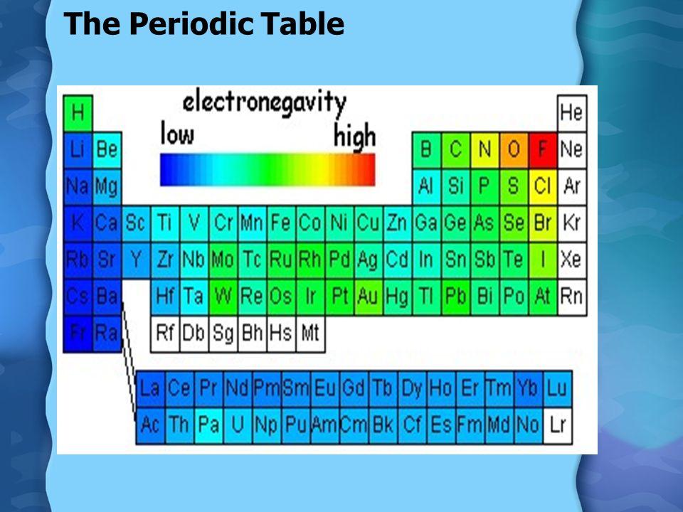Bibliography Clark, Jim.Electronegativity. 2000. 8 Nov.