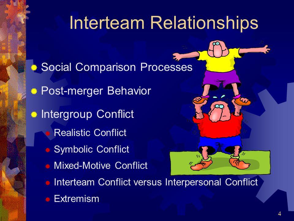 4 Interteam Relationships Social Comparison Processes Post-merger Behavior Intergroup Conflict Realistic Conflict Symbolic Conflict Mixed-Motive Confl