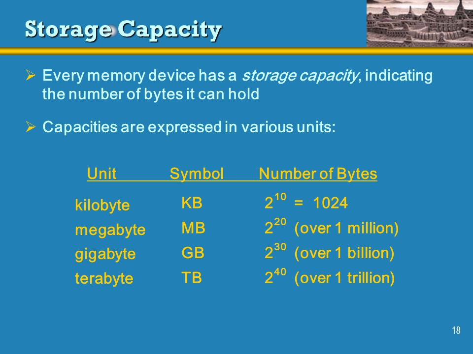 18 Storage Capacity Every memory device has a storage capacity, indicating the number of bytes it can hold Capacities are expressed in various units: