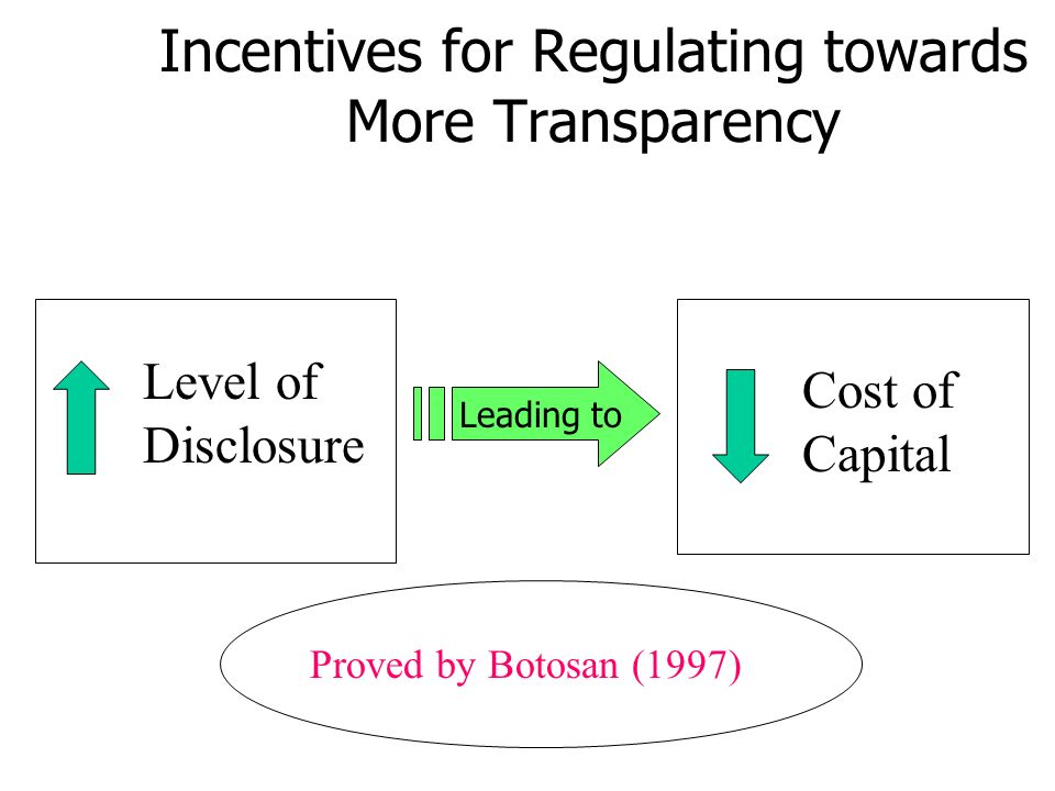 Incentives for Regulating towards More Transparency Leading to Level of Disclosure Stock Liquidity Proved by Healy et al.