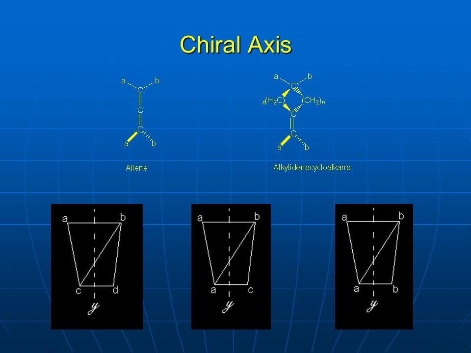 Chiral Axis