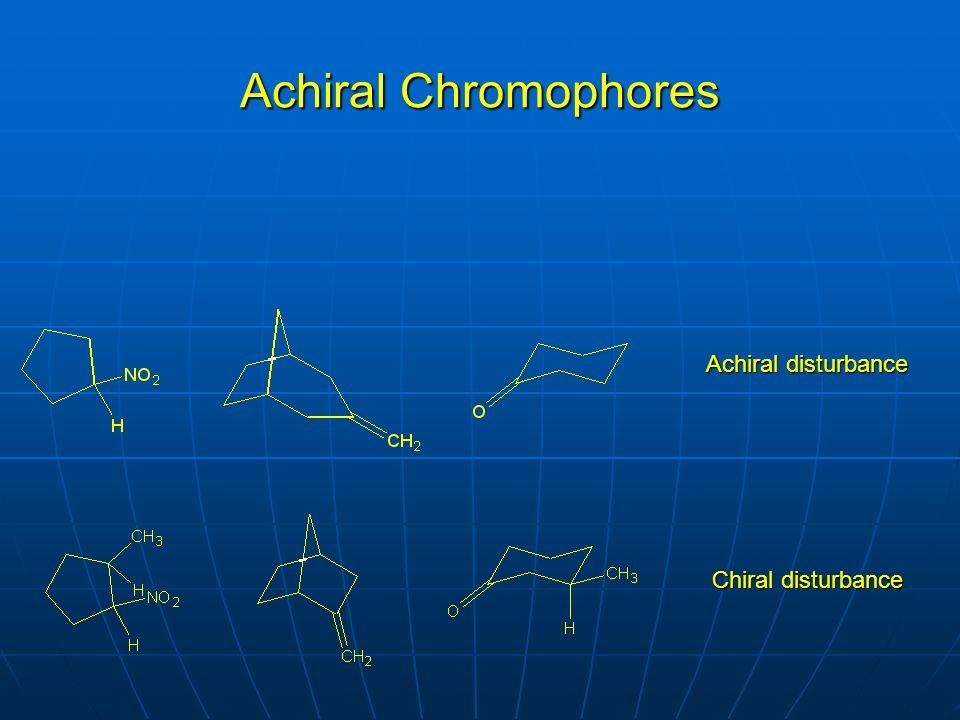 Achiral Chromophores Achiral disturbance Chiral disturbance