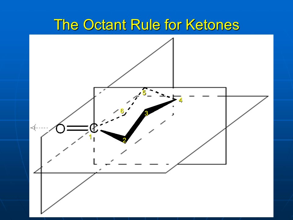 The Octant Rule for Ketones 1 2 3 4 5 6
