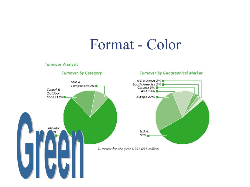 Format - Colors Too brightly colored confuse the reader Shading optical illusions alter the real message Too many colors or various shaded or similar colors difficult to differentiate the relative values