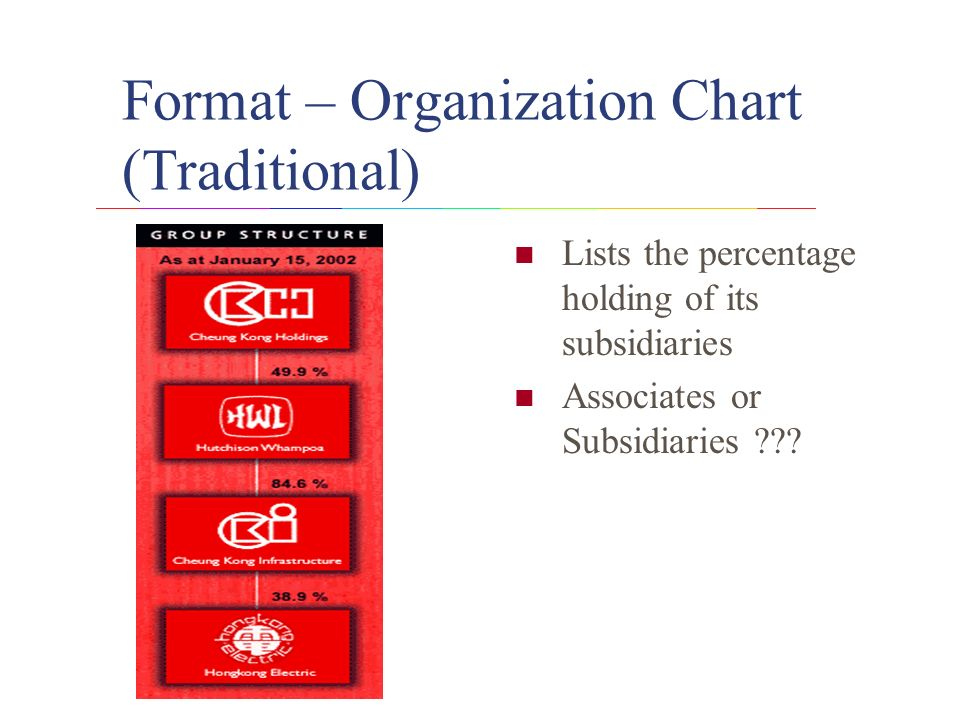 Format – Organizational Chart (Innovative) Transentric focuses on improving supply chain performance in the business-to-business marketplace.