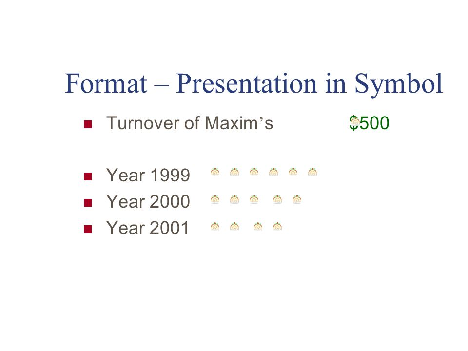 Format - Presentation in Symbol For example Maxim s - turnover in bar chart cutie but not appropriate not know the exact figure and not give a trustful feeling reduce the creditability and not professional => may attract the readers but may distort the professional image