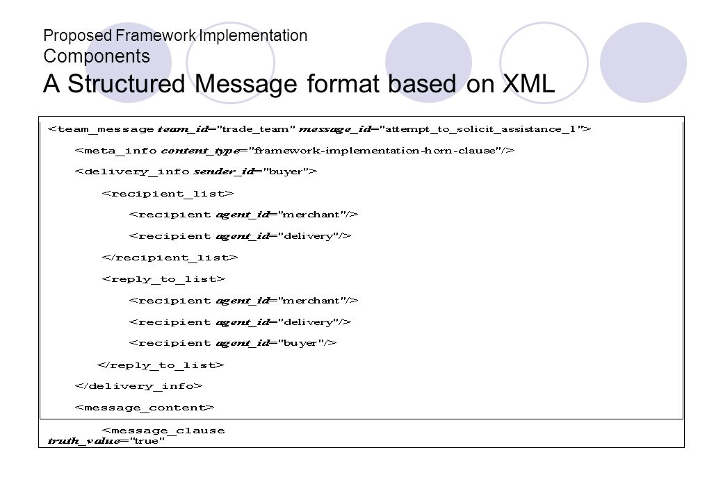 Proposed Framework Implementation Components A Structured Message format based on XML